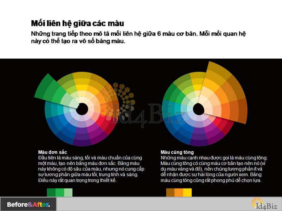 Cách phối hợp màu sắc - Bánh xe màu - Color wheel KenhSinhVien-ocw-slide6